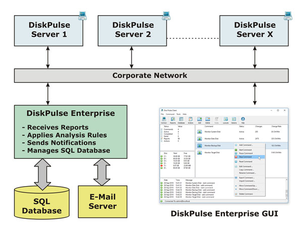 DiskPulse Enterprise Network Configuration